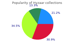 generic 50 mg hyzaar fast delivery