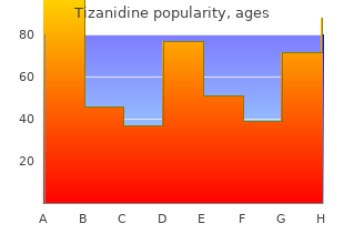 generic tizanidine 2 mg on-line