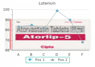 generic lotensin 5 mg fast delivery